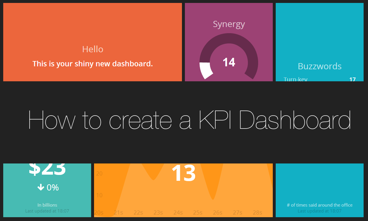 How to Create a KPI Dashboard