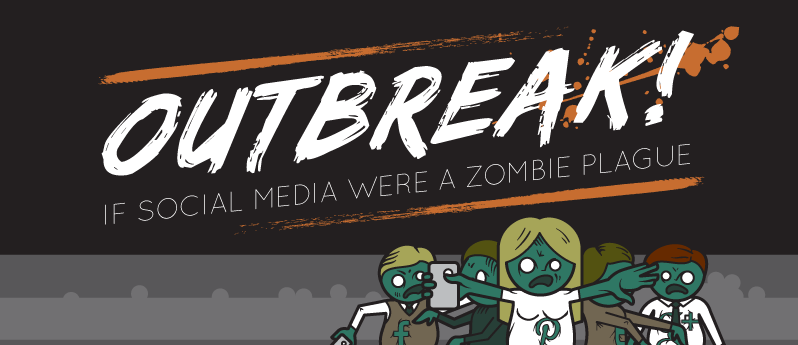 Outbreak! If Social Media Were a Zombie Plague [Infographic]